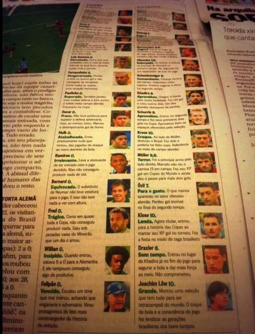 O Globo newspaper hands every Brazil player 0 rating